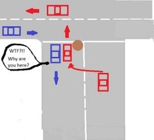 Diagram B.